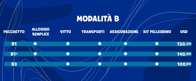 it-pacchetti-del-pellegrino-b-new